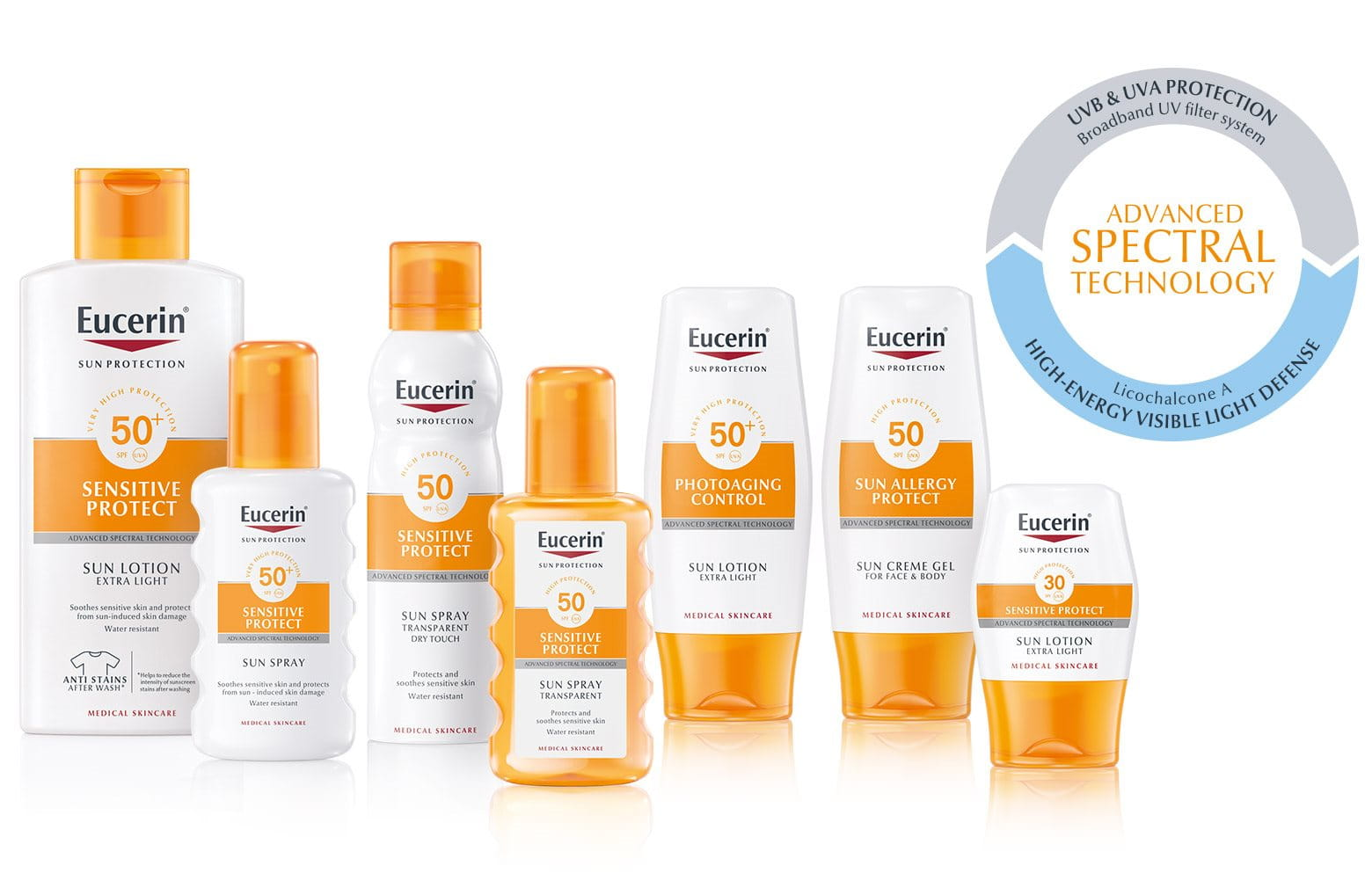 Superior sun protection from Eucerin